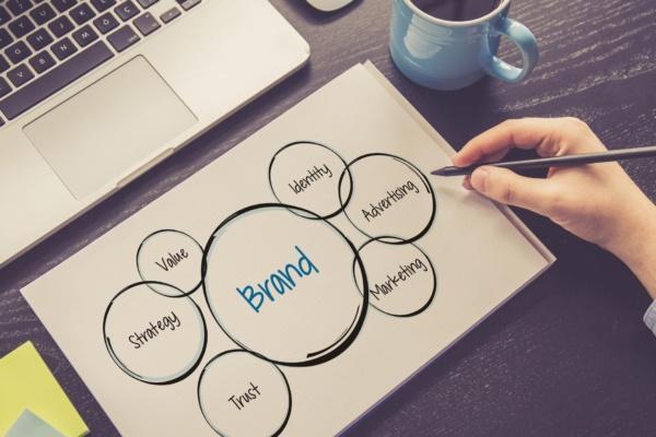 company brand awareness strategy
